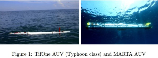 Navigation Systems for Unmanned Underwater Vehicles