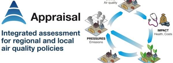 Obiettivi e risultati del progetto FP7 APPRAISAL